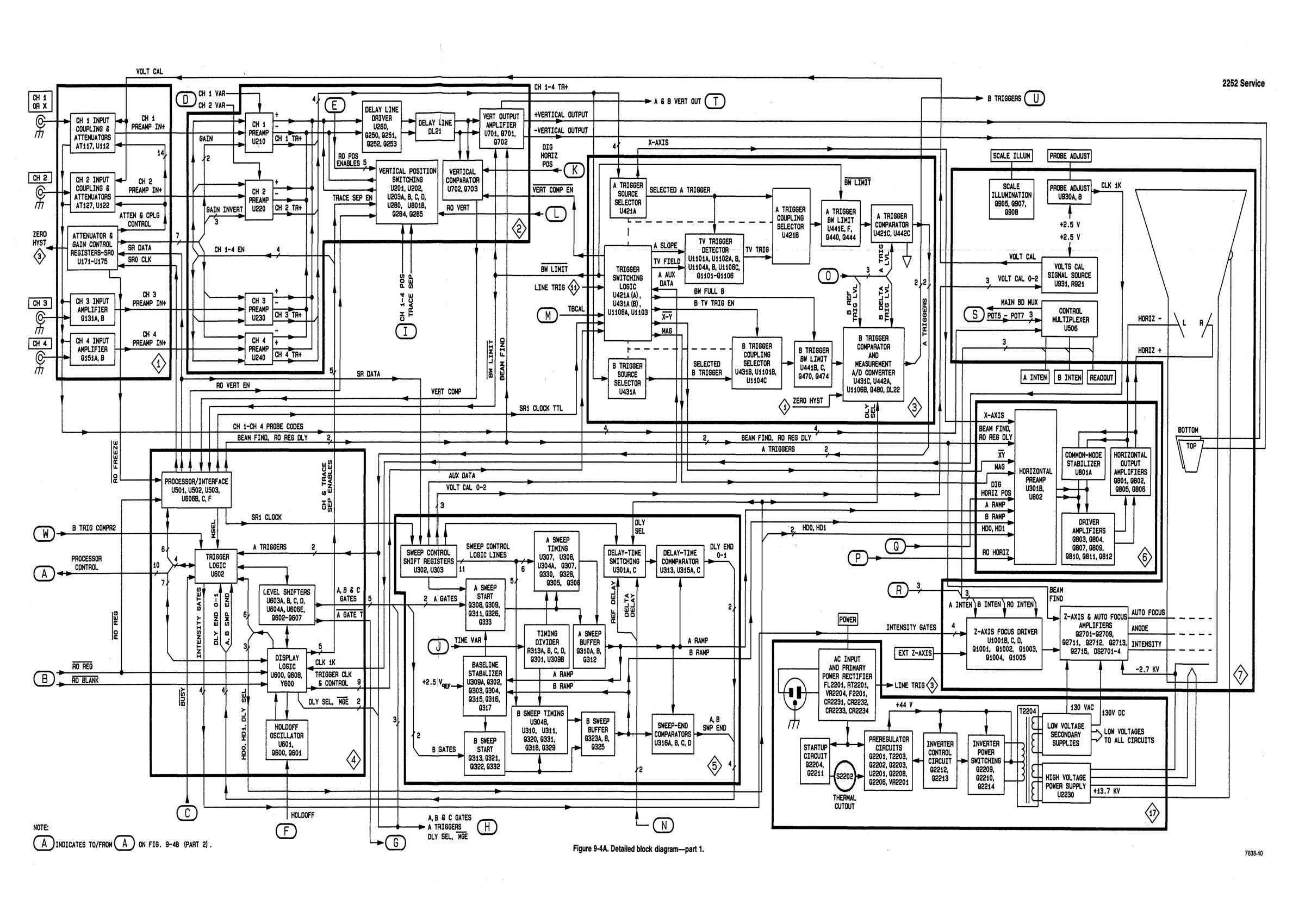 Discussion Rules For Drawing Readable Schematics Page 3 Simple Circuit Project Ideas Http Wwwelectrotechonlinecom Often You Need A Good Block Diagram Which I Also Created My Complex Designs